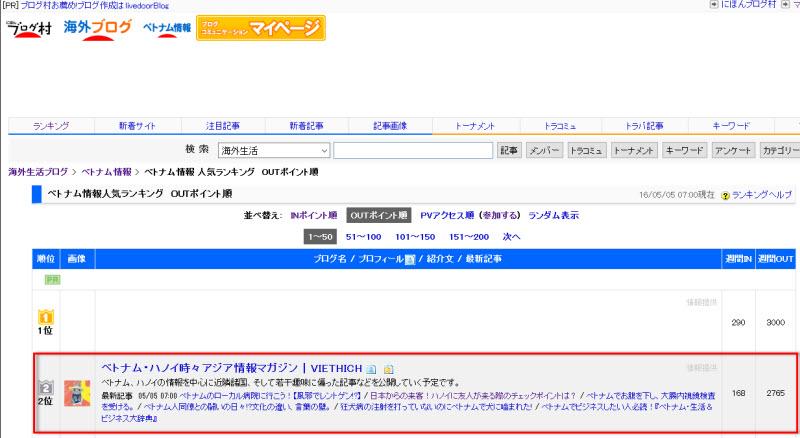 blogmura2